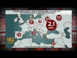 Зрители со всего мира и профсоюзы поддержали 3S.tv 20.11.2015