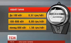 Тарифы за электроэнергию в Украине выросли на 25%!